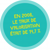 abc_Bolton_2008