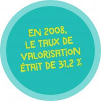 abc_Potton_2008